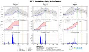 Special Update: East Africa 2019 Main Season Crops – GEOGLAM